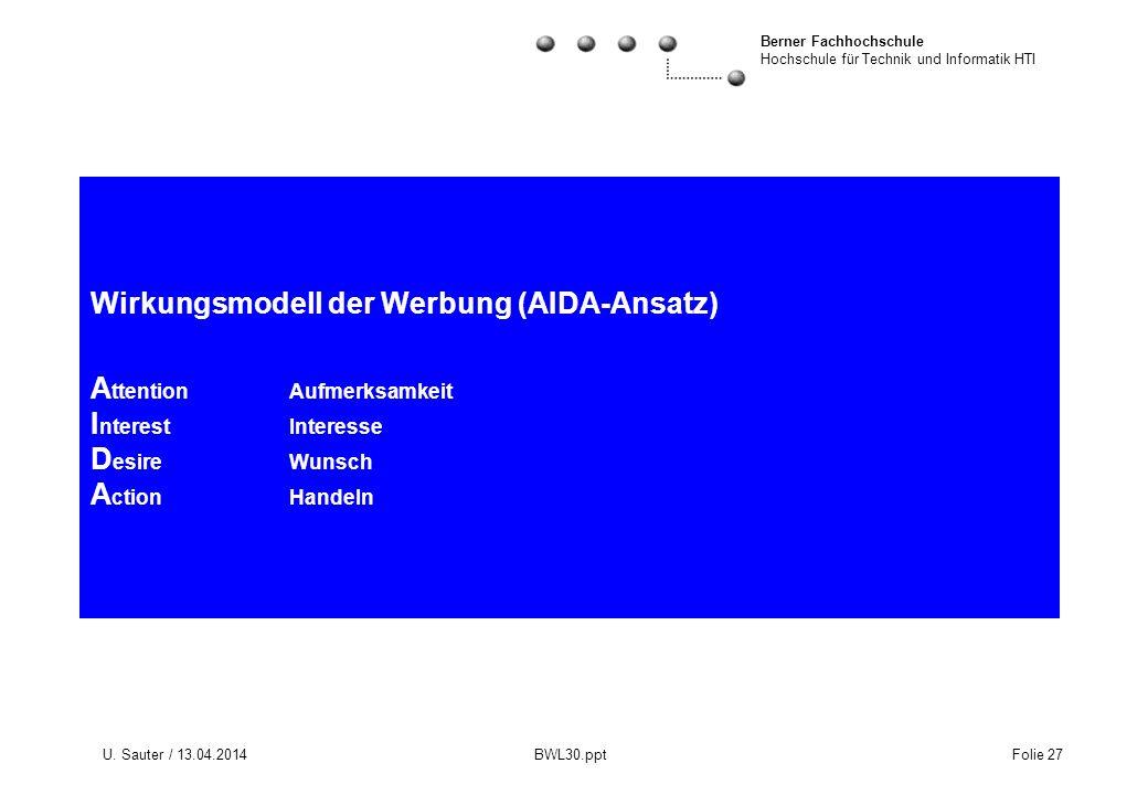Berner Fachhochschule Hochschule für Technik und Informatik HTI U. Sauter / 13.04.2014 BWL30.ppt Folie 27 Wirkungsmodell der Werbung (AIDA-Ansatz) A t
