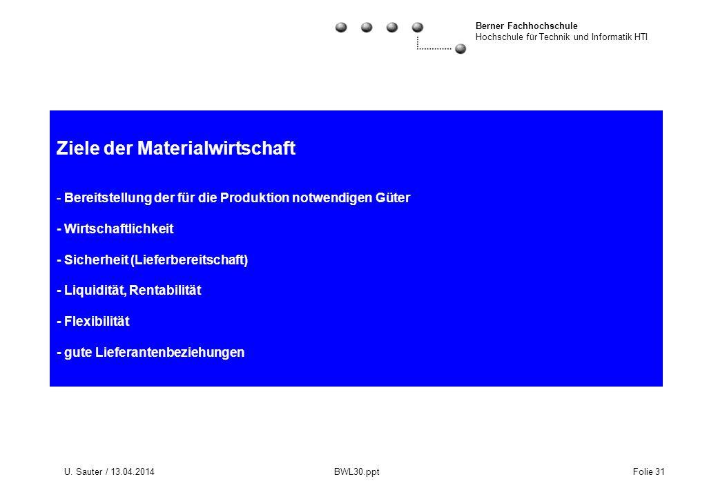 Berner Fachhochschule Hochschule für Technik und Informatik HTI U. Sauter / 13.04.2014 BWL30.ppt Folie 31 Ziele der Materialwirtschaft - Bereitstellun