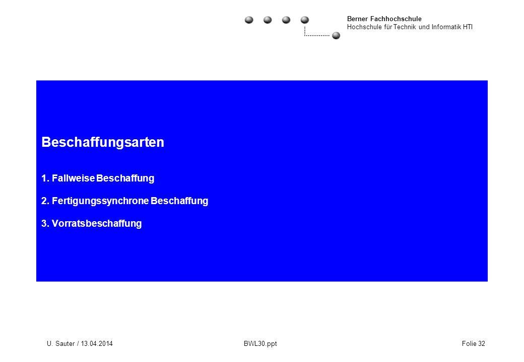 Berner Fachhochschule Hochschule für Technik und Informatik HTI U. Sauter / 13.04.2014 BWL30.ppt Folie 32 Beschaffungsarten 1. Fallweise Beschaffung 2