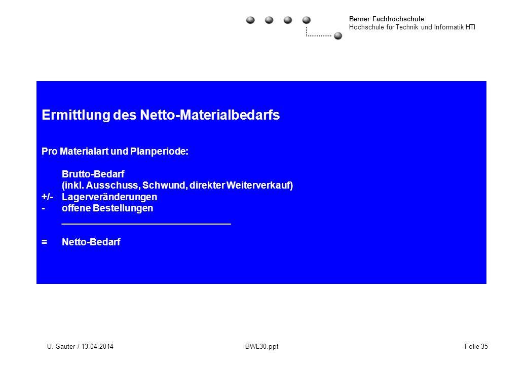 Berner Fachhochschule Hochschule für Technik und Informatik HTI U. Sauter / 13.04.2014 BWL30.ppt Folie 35 Ermittlung des Netto-Materialbedarfs Pro Mat