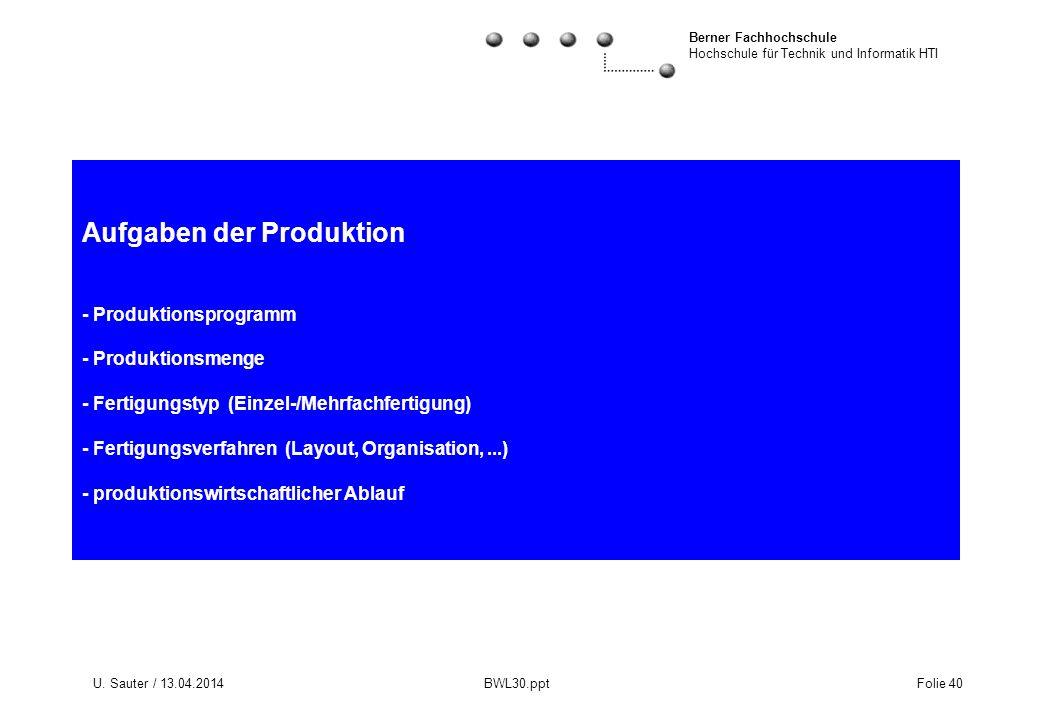 Berner Fachhochschule Hochschule für Technik und Informatik HTI U. Sauter / 13.04.2014 BWL30.ppt Folie 40 Aufgaben der Produktion - Produktionsprogram