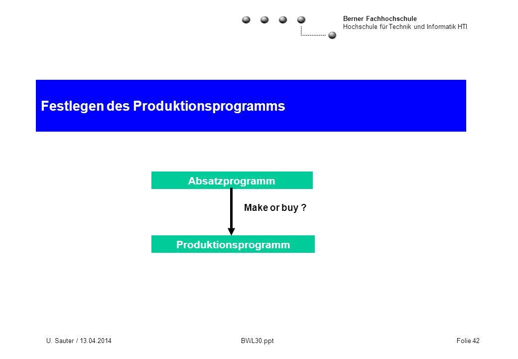 Berner Fachhochschule Hochschule für Technik und Informatik HTI U. Sauter / 13.04.2014 BWL30.ppt Folie 42 Festlegen des Produktionsprogramms Absatzpro