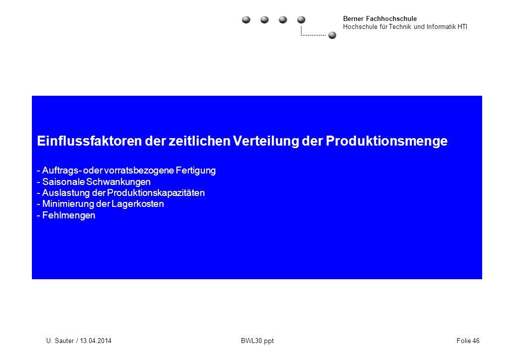 Berner Fachhochschule Hochschule für Technik und Informatik HTI U. Sauter / 13.04.2014 BWL30.ppt Folie 46 Einflussfaktoren der zeitlichen Verteilung d