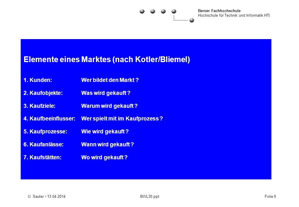 Berner Fachhochschule Hochschule für Technik und Informatik HTI U. Sauter / 13.04.2014 BWL30.ppt Folie 9 Elemente eines Marktes (nach Kotler/Bliemel)