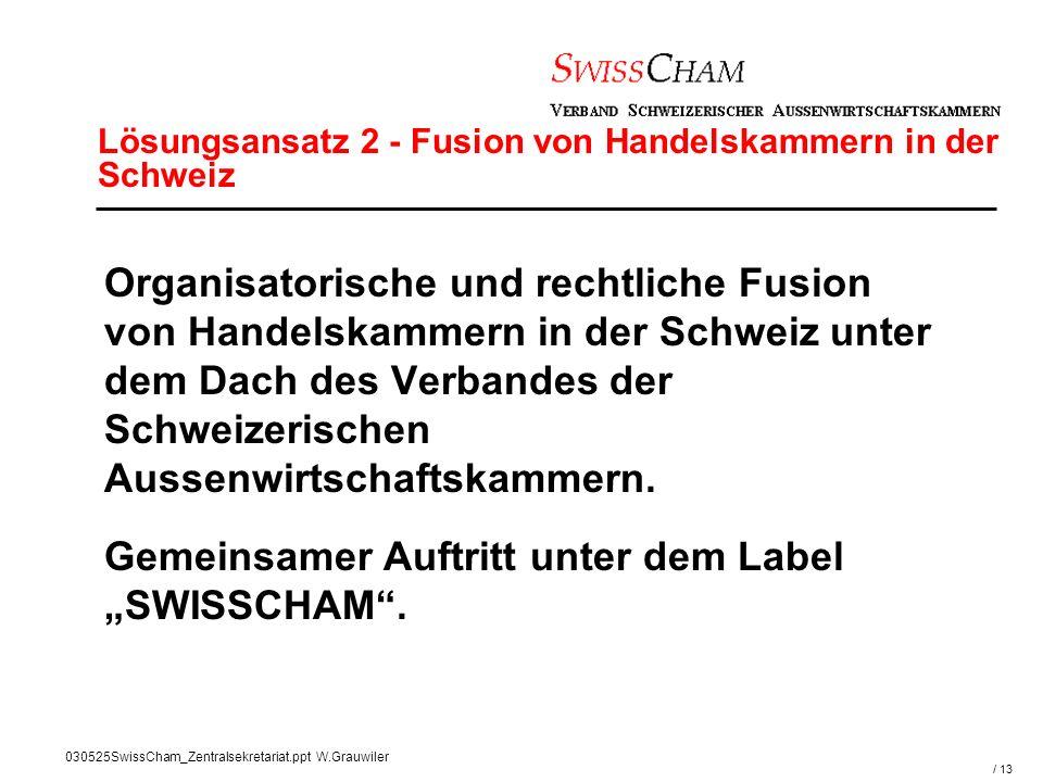 / 13 030525SwissCham_Zentralsekretariat.ppt W.Grauwiler Lösungsansatz 2 - Fusion von Handelskammern in der Schweiz Organisatorische und rechtliche Fusion von Handelskammern in der Schweiz unter dem Dach des Verbandes der Schweizerischen Aussenwirtschaftskammern.