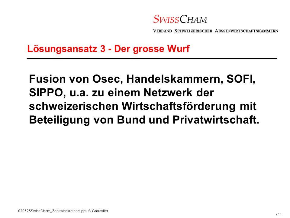 / 14 030525SwissCham_Zentralsekretariat.ppt W.Grauwiler Lösungsansatz 3 - Der grosse Wurf Fusion von Osec, Handelskammern, SOFI, SIPPO, u.a.