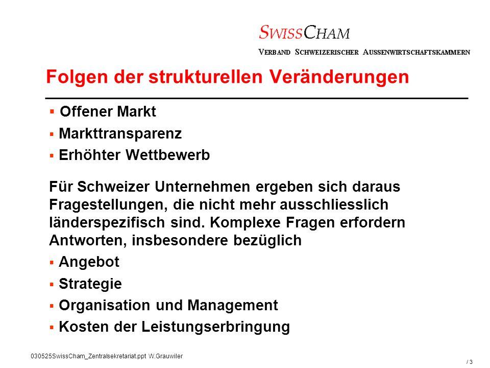 / 3 030525SwissCham_Zentralsekretariat.ppt W.Grauwiler Offener Markt Markttransparenz Erhöhter Wettbewerb Für Schweizer Unternehmen ergeben sich daraus Fragestellungen, die nicht mehr ausschliesslich länderspezifisch sind.