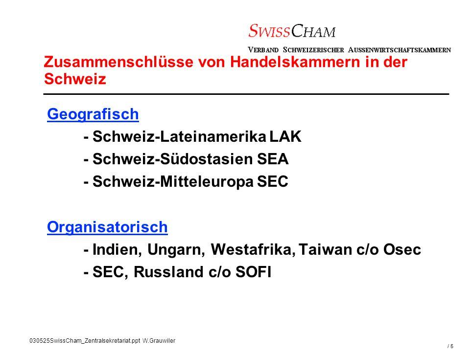 / 5 030525SwissCham_Zentralsekretariat.ppt W.Grauwiler Zusammenschlüsse von Handelskammern in der Schweiz Geografisch - Schweiz-Lateinamerika LAK - Schweiz-Südostasien SEA - Schweiz-Mitteleuropa SEC Organisatorisch - Indien, Ungarn, Westafrika, Taiwan c/o Osec - SEC, Russland c/o SOFI