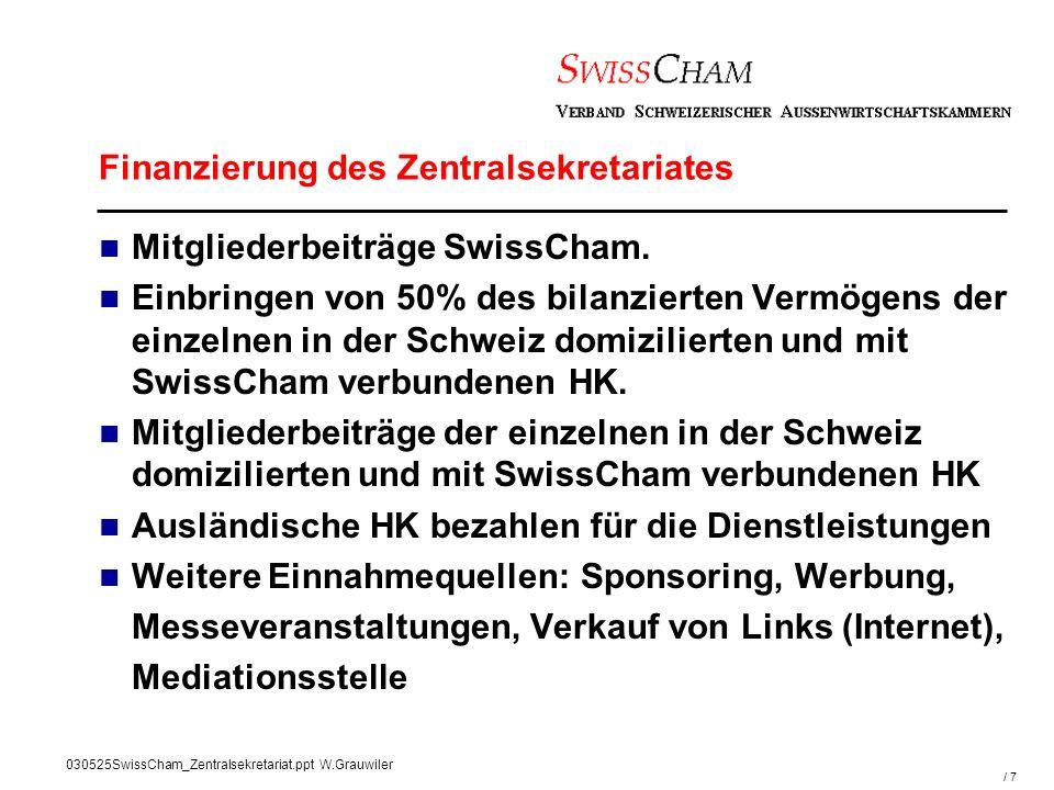 / 7 030525SwissCham_Zentralsekretariat.ppt W.Grauwiler Finanzierung des Zentralsekretariates Mitgliederbeiträge SwissCham.