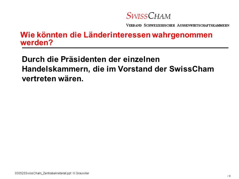 / 10 030525SwissCham_Zentralsekretariat.ppt W.Grauwiler Leistungen des Zentralsekretariates (ZS) Eine gemeinsame Domiziladresse und Geschäftsführung in der Schweiz.