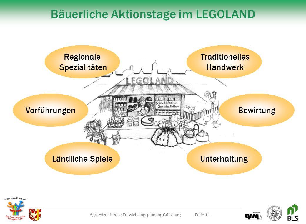 Agrarstrukturelle Entwicklungsplanung GünzburgFolie 10 Gemeinschaftlicher Verkauf Bauernladen in Günzburg oder Kötz Regionalecke in Tourist-Informatio