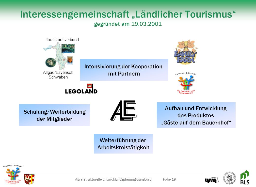 Agrarstrukturelle Entwicklungsplanung GünzburgFolie 18 Erweiterung des Beherbergungs- und Gastronomieangebotes Verbesserung der Angebotsbreite, -tiefe
