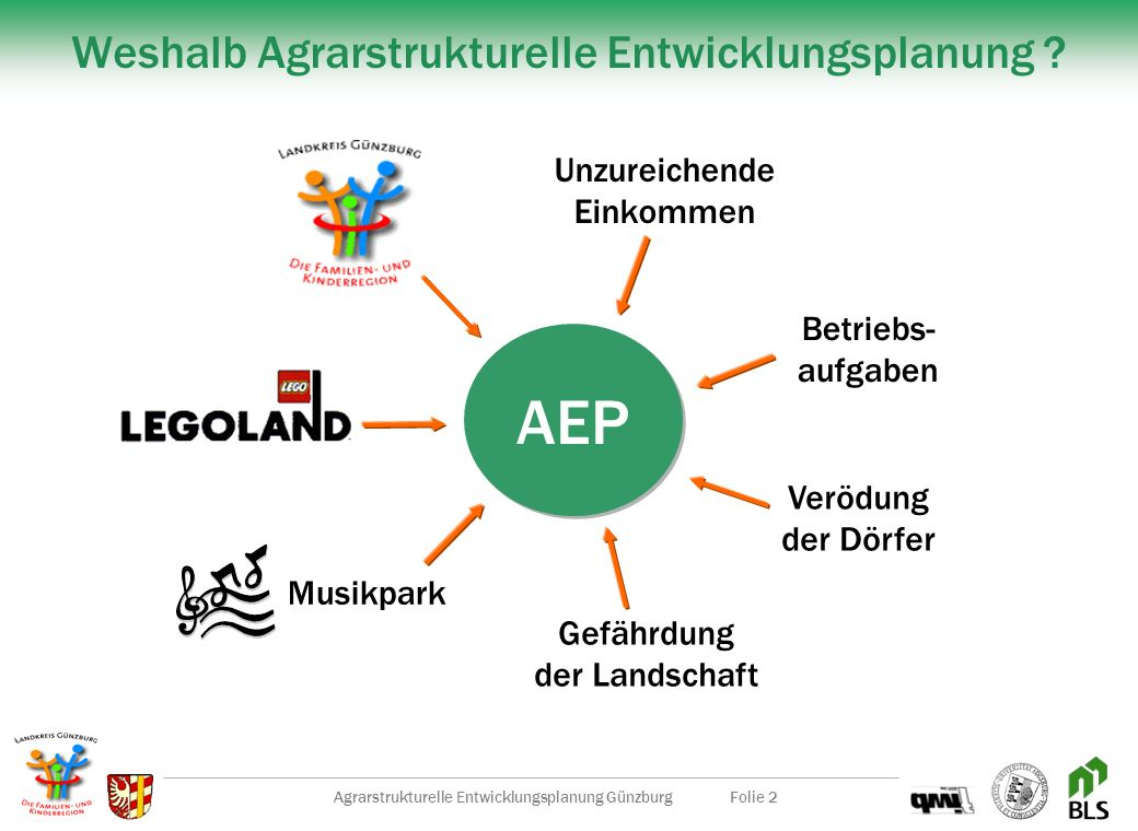 Agrarstrukturelle Entwicklungsplanung GünzburgFolie 12 Landschaftspflege und Kommunalarbeiten Grünflächen Ausgleichsflächen Biotope Wander- und Radwege Winterdienst Forstarbeiten Nur gemeinsames Vorgehen führt zum Erfolg!