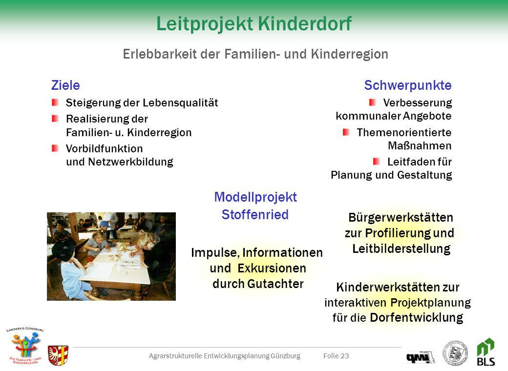 Agrarstrukturelle Entwicklungsplanung GünzburgFolie 22 Dörfer mit neuem Profil Anstoß von Modellprojekten Gute Zukunfts- chancen für Gemeinden mit eig