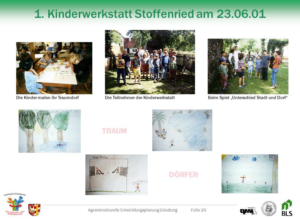 Agrarstrukturelle Entwicklungsplanung GünzburgFolie 24 1. Kinderwerkstatt Stoffenried am 23.06.01 Das Dorf aus Kindersicht Leben im Dorf Gefühle / Ged