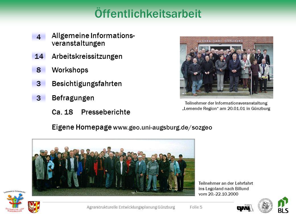 Agrarstrukturelle Entwicklungsplanung GünzburgFolie 4 Nur gemeinsames Vorgehen führt zum Erfolg Impuls- gespräche AK Vermarktung AK Tourismus Landwirt