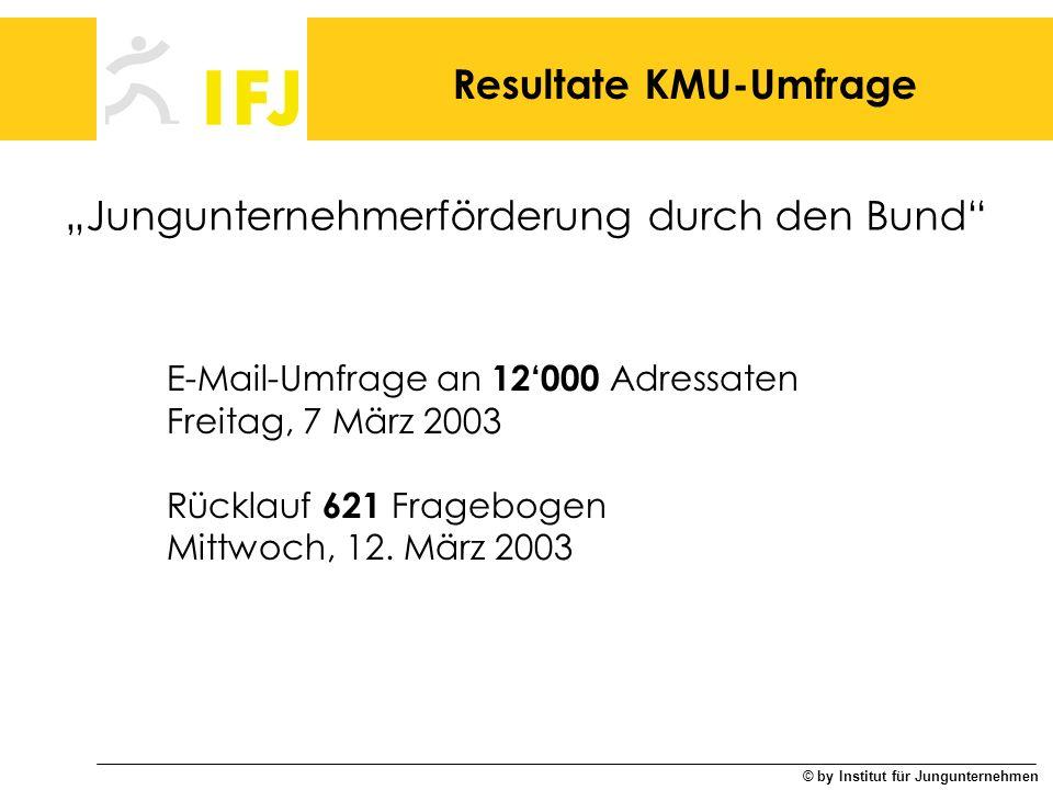 © by Institut für Jungunternehmen Jungunternehmerförderung durch den Bund E-Mail-Umfrage an 12000 Adressaten Freitag, 7 März 2003 Rücklauf 621 Fragebo