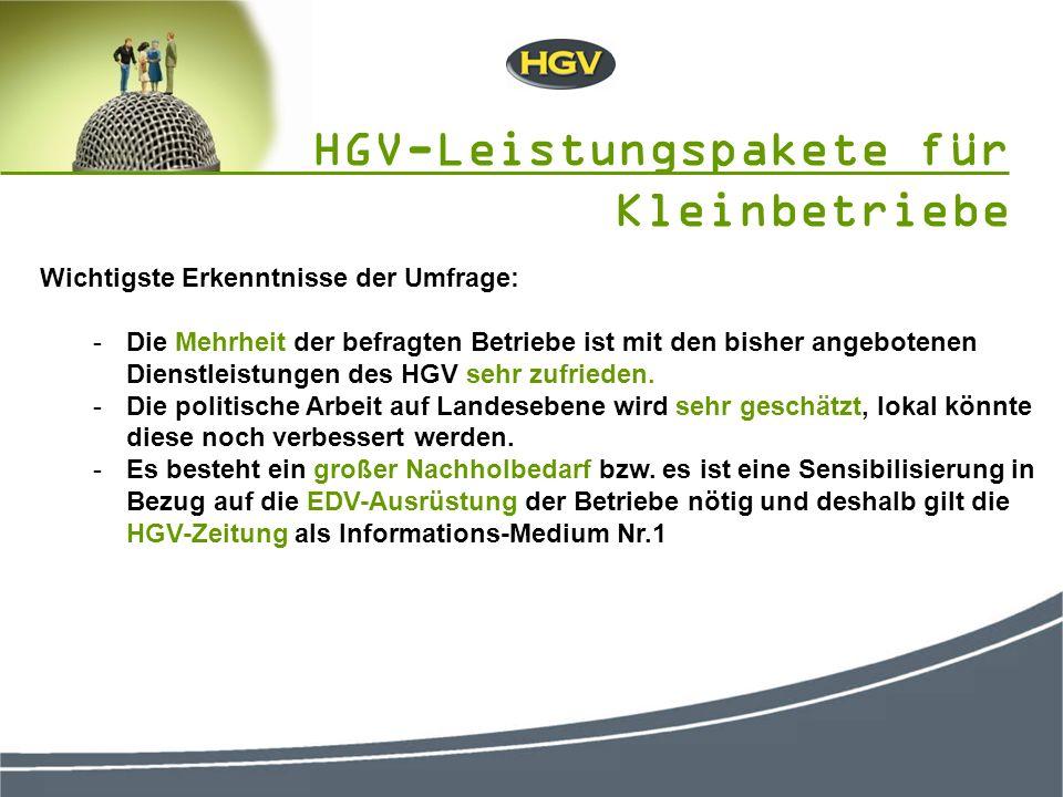 Wichtigste Erkenntnisse der Umfrage: -Die Mehrheit der befragten Betriebe ist mit den bisher angebotenen Dienstleistungen des HGV sehr zufrieden.