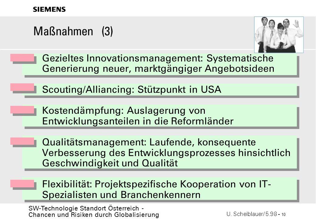 U. Scheiblauer/ 5.98 - 10 SW-Technologie Standort Österreich - Chancen und Risiken durch Globalisierung s Maßnahmen (3) Gezieltes Innovationsmanagemen