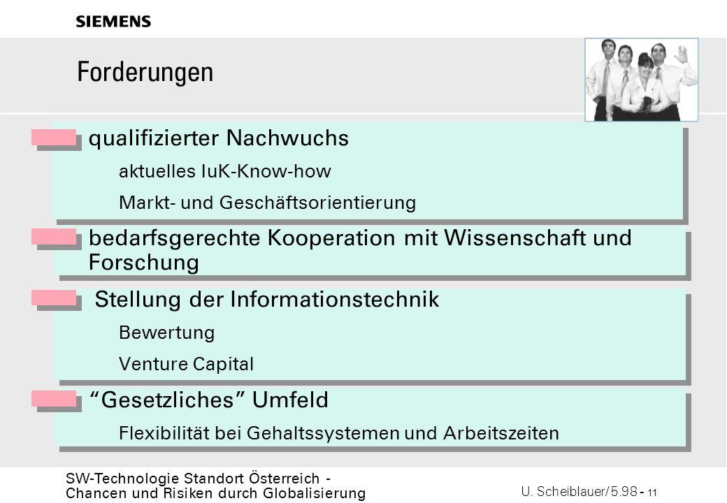 U. Scheiblauer/ 5.98 - 11 SW-Technologie Standort Österreich - Chancen und Risiken durch Globalisierung s Forderungen qualifizierter Nachwuchs aktuell