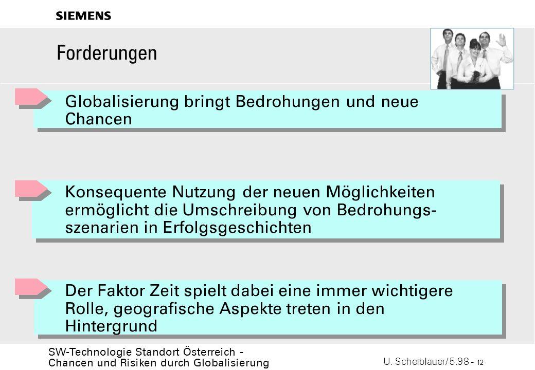 U. Scheiblauer/ 5.98 - 12 SW-Technologie Standort Österreich - Chancen und Risiken durch Globalisierung s Forderungen Globalisierung bringt Bedrohunge