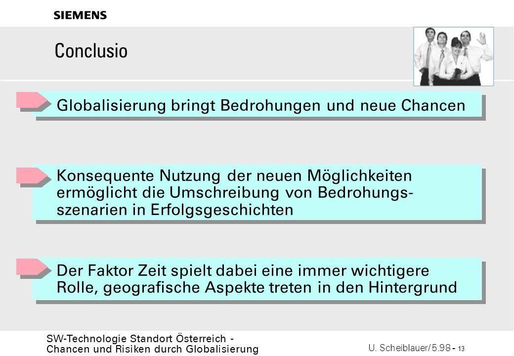 U. Scheiblauer/ 5.98 - 13 SW-Technologie Standort Österreich - Chancen und Risiken durch Globalisierung s Conclusio Globalisierung bringt Bedrohungen