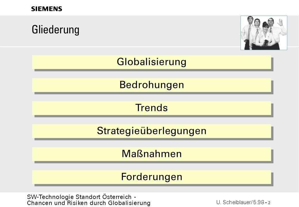 U. Scheiblauer/ 5.98 - 2 SW-Technologie Standort Österreich - Chancen und Risiken durch Globalisierung s Trends Strategieüberlegungen Maßnahmen Bedroh