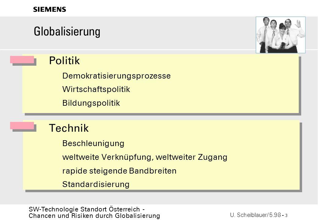 U. Scheiblauer/ 5.98 - 3 SW-Technologie Standort Österreich - Chancen und Risiken durch Globalisierung s Globalisierung Politik Demokratisierungsproze