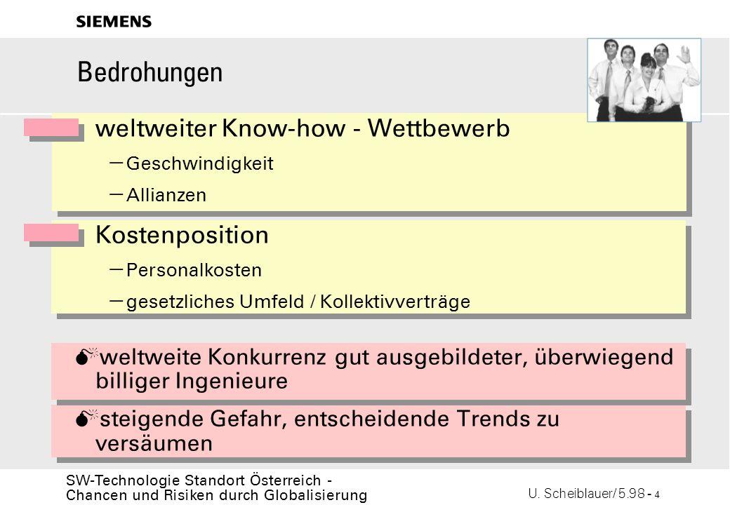 U. Scheiblauer/ 5.98 - 4 SW-Technologie Standort Österreich - Chancen und Risiken durch Globalisierung s Bedrohungen weltweiter Know-how - Wettbewerb