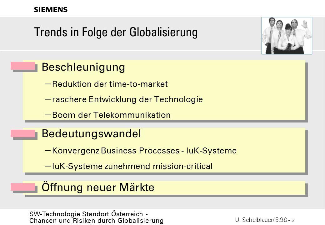 U. Scheiblauer/ 5.98 - 5 SW-Technologie Standort Österreich - Chancen und Risiken durch Globalisierung s Trends in Folge der Globalisierung Beschleuni