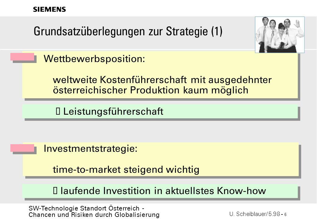 U. Scheiblauer/ 5.98 - 6 SW-Technologie Standort Österreich - Chancen und Risiken durch Globalisierung s Grundsatzüberlegungen zur Strategie (1) Wettb