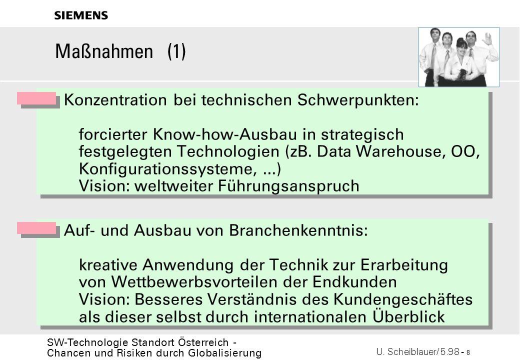 U. Scheiblauer/ 5.98 - 8 SW-Technologie Standort Österreich - Chancen und Risiken durch Globalisierung s Maßnahmen (1) Konzentration bei technischen S