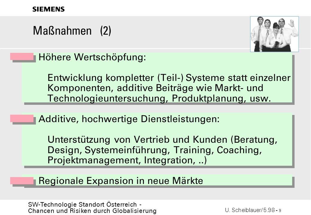 U. Scheiblauer/ 5.98 - 9 SW-Technologie Standort Österreich - Chancen und Risiken durch Globalisierung s Maßnahmen (2) Höhere Wertschöpfung: Entwicklu
