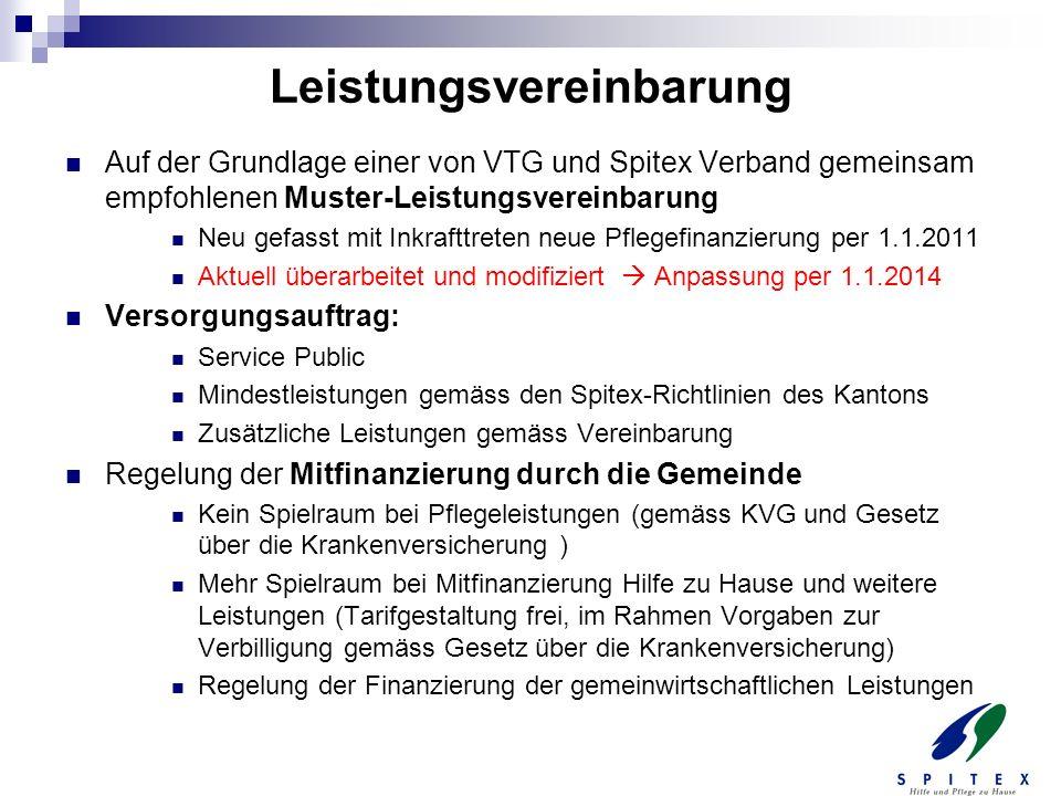 Leistungsvereinbarung Auf der Grundlage einer von VTG und Spitex Verband gemeinsam empfohlenen Muster-Leistungsvereinbarung Neu gefasst mit Inkrafttre