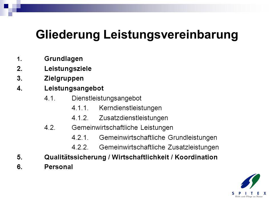 Gliederung Leistungsvereinbarung 1. Grundlagen 2. Leistungsziele 3. Zielgruppen 4. Leistungsangebot 4.1.Dienstleistungsangebot 4.1.1.Kerndienstleistun