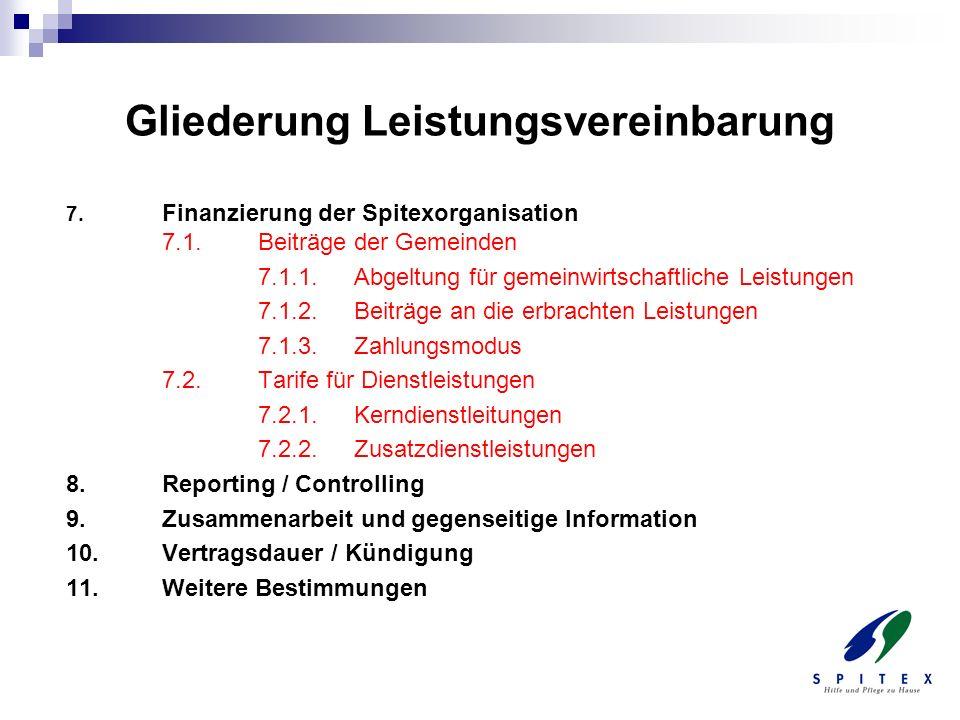 Gliederung Leistungsvereinbarung 7. Finanzierung der Spitexorganisation 7.1.Beiträge der Gemeinden 7.1.1.Abgeltung für gemeinwirtschaftliche Leistunge