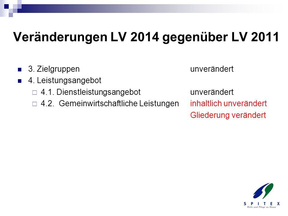 Veränderungen LV 2014 gegenüber LV 2011 3. Zielgruppenunverändert 4. Leistungsangebot 4.1. Dienstleistungsangebotunverändert 4.2. Gemeinwirtschaftlich
