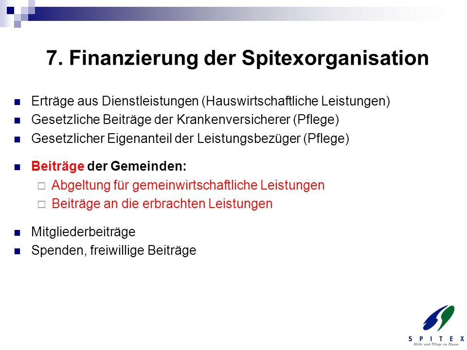 7. Finanzierung der Spitexorganisation Erträge aus Dienstleistungen (Hauswirtschaftliche Leistungen) Gesetzliche Beiträge der Krankenversicherer (Pfle