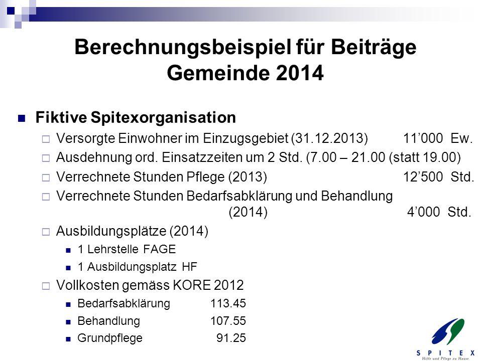 Berechnungsbeispiel für Beiträge Gemeinde 2014 Fiktive Spitexorganisation Versorgte Einwohner im Einzugsgebiet (31.12.2013)11000 Ew. Ausdehnung ord. E