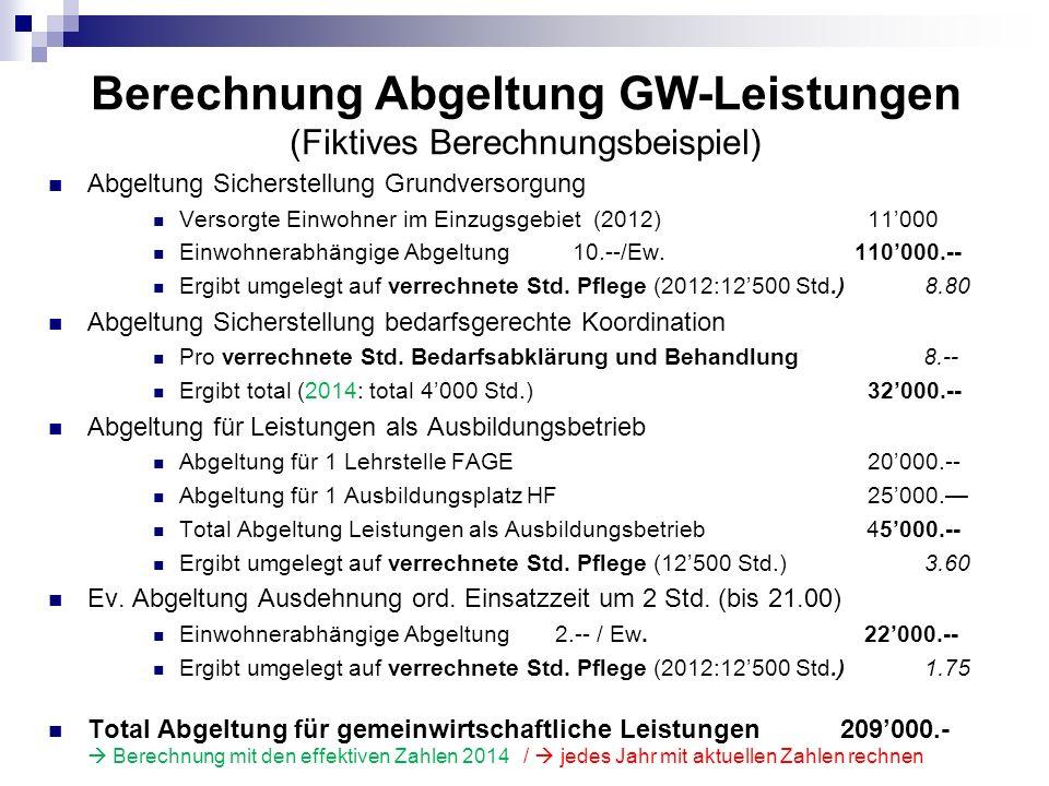 Berechnung Abgeltung GW-Leistungen (Fiktives Berechnungsbeispiel) Abgeltung Sicherstellung Grundversorgung Versorgte Einwohner im Einzugsgebiet (2012)