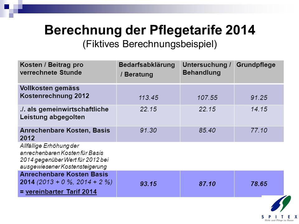 Berechnung der Pflegetarife 2014 (Fiktives Berechnungsbeispiel) Kosten / Beitrag pro verrechnete Stunde Bedarfsabklärung / Beratung Untersuchung / Beh