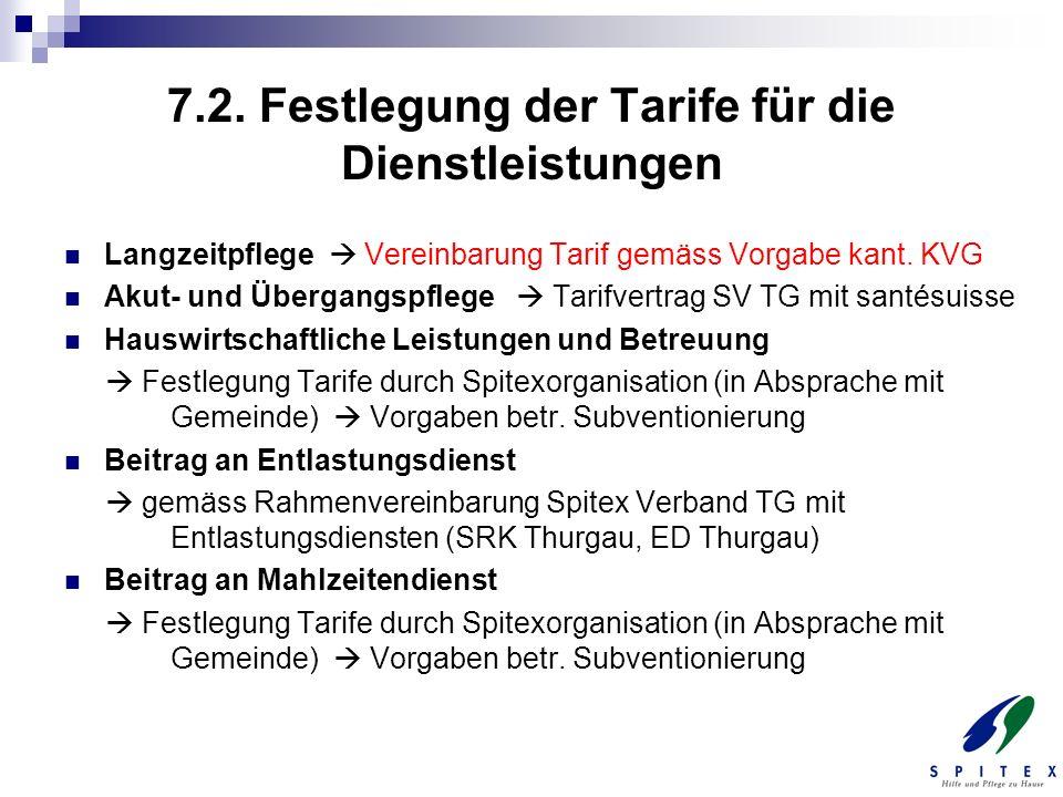 7.2. Festlegung der Tarife für die Dienstleistungen Langzeitpflege Vereinbarung Tarif gemäss Vorgabe kant. KVG Akut- und Übergangspflege Tarifvertrag