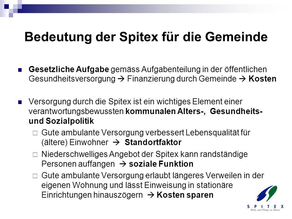 Berechnungsbeispiel für Beiträge Gemeinde 2014 Fiktive Spitexorganisation Versorgte Einwohner im Einzugsgebiet (31.12.2013)11000 Ew.