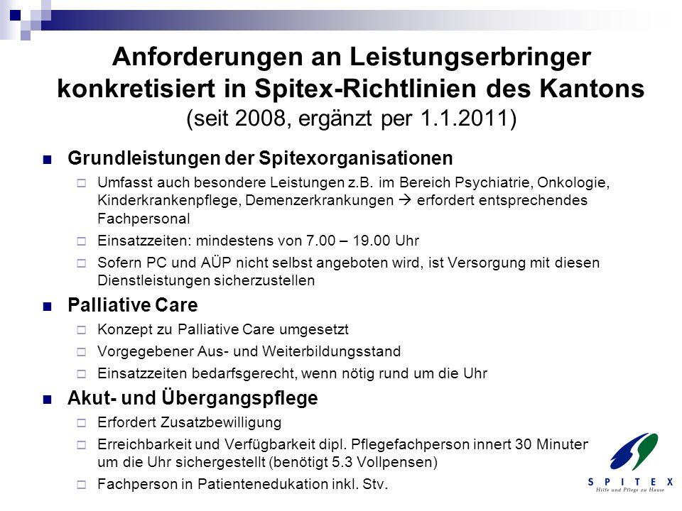 Anforderungen an Leistungserbringer konkretisiert in Spitex-Richtlinien des Kantons (seit 2008, ergänzt per 1.1.2011) Grundleistungen der Spitexorgani