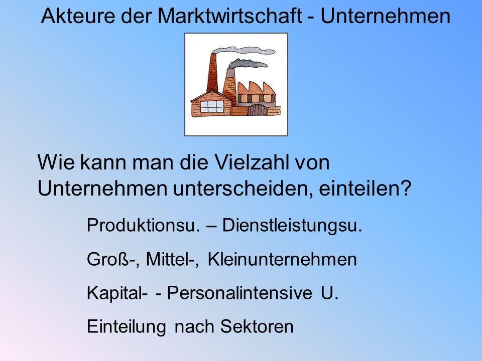 Akteure der Marktwirtschaft - Unternehmen Wie kann man die Vielzahl von Unternehmen unterscheiden, einteilen? Produktionsu. – Dienstleistungsu. Groß-,