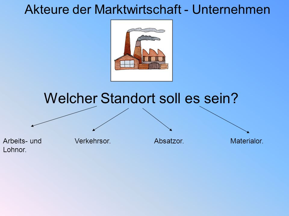 Akteure der Marktwirtschaft - Unternehmen Welcher Standort soll es sein? Arbeits- und Lohnor. Verkehrsor.Absatzor.Materialor.