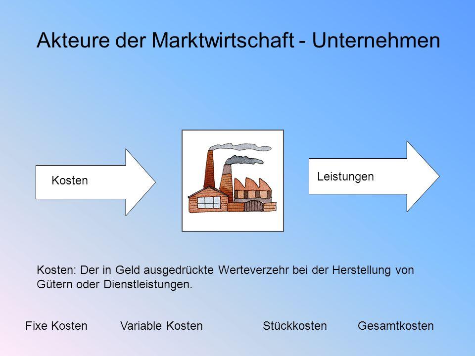 Akteure der Marktwirtschaft - Unternehmen Kosten Leistungen Kosten: Der in Geld ausgedrückte Werteverzehr bei der Herstellung von Gütern oder Dienstle