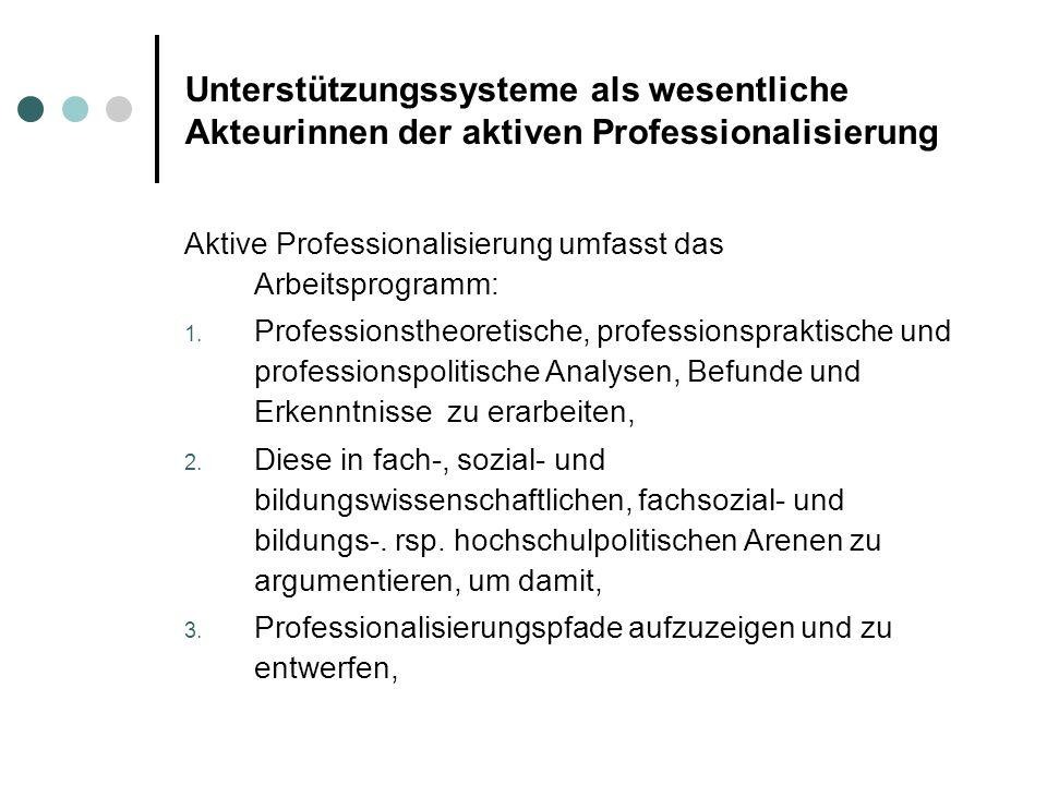 Unterstützungssysteme als wesentliche Akteurinnen der aktiven Professionalisierung Aktive Professionalisierung umfasst das Arbeitsprogramm: 1. Profess