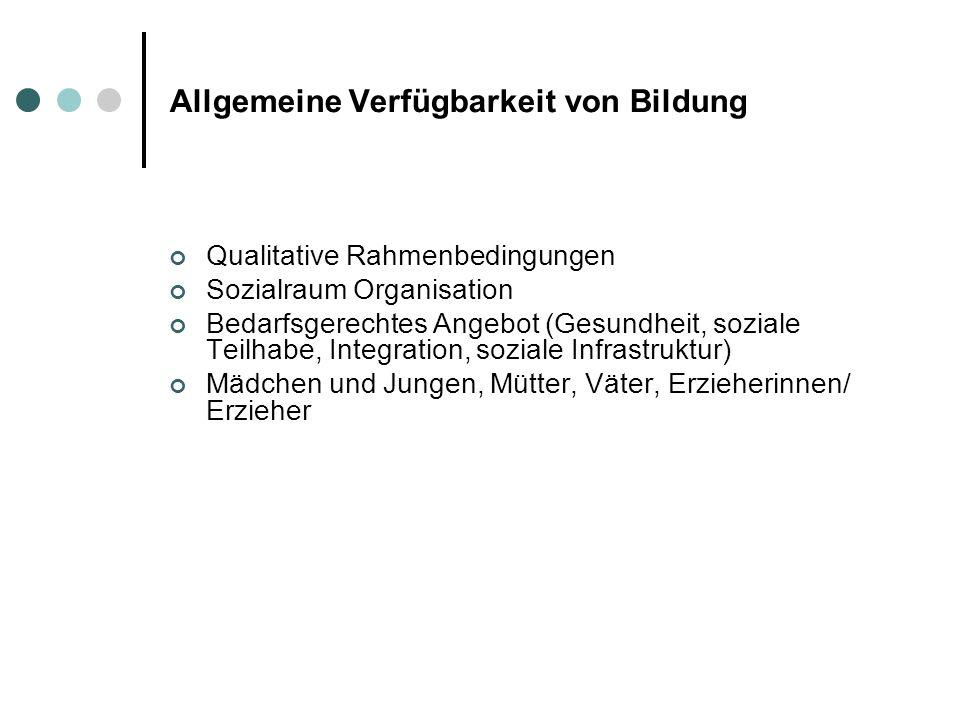 Allgemeine Verfügbarkeit von Bildung Qualitative Rahmenbedingungen Sozialraum Organisation Bedarfsgerechtes Angebot (Gesundheit, soziale Teilhabe, Int