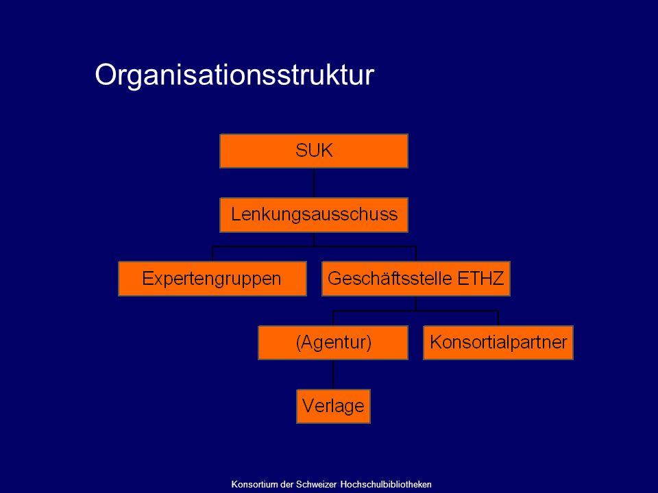Organisationsstruktur Konsortium der Schweizer Hochschulbibliotheken